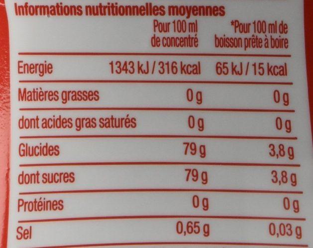Concentré Cola Cherry Sodastream : informations nutritionnelles moyennes