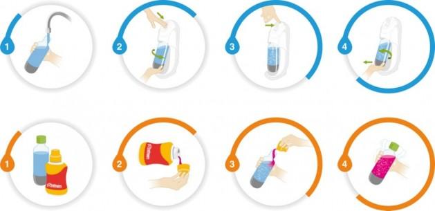 Comment faire un soda maison ou une bouteille d'eau pétillante avec une machine à soda